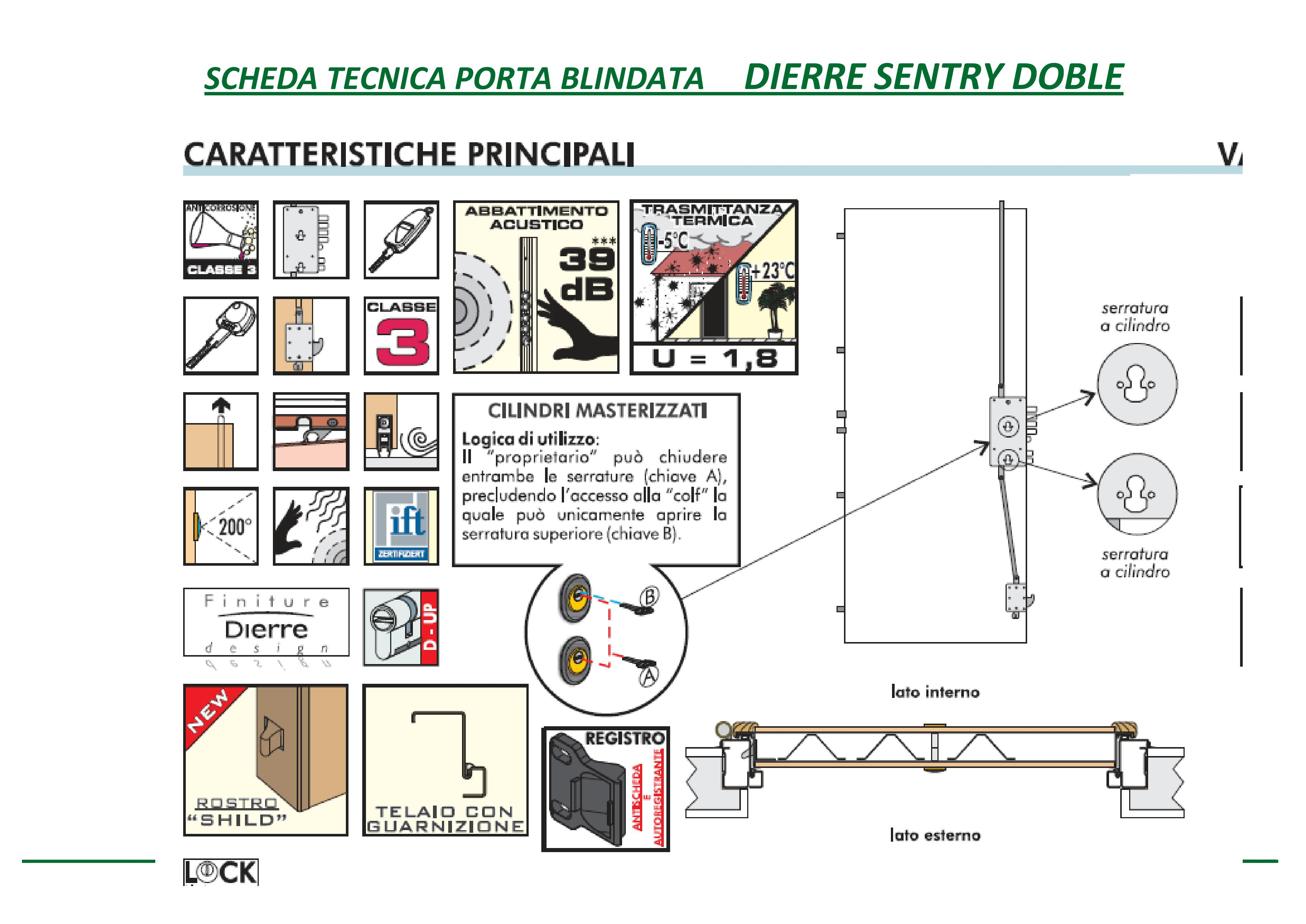 Tirelli porte porte milano dorica castelli dierre - Porta blindata dierre classe 3 ...